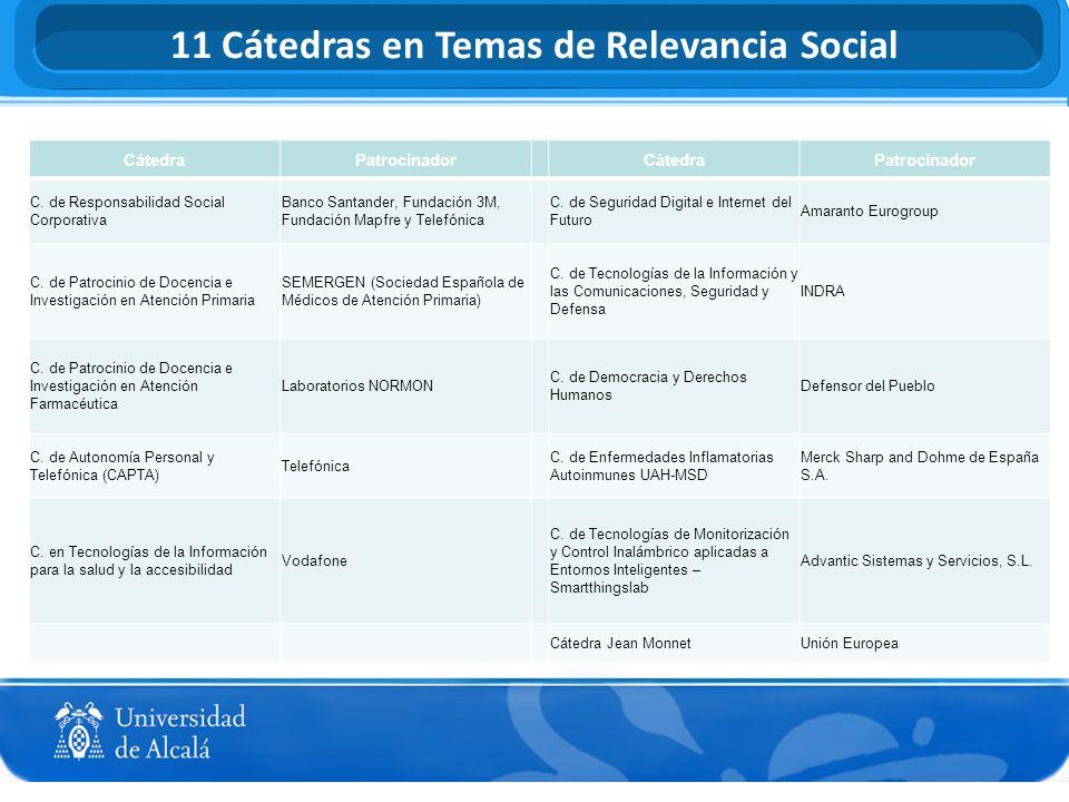 11 Cátedras en Temas de Relevancia Social CátedraPatrocinadorCátedraPatrocinador C. de Responsabilidad Social Corporativa Banco Santander, Fundación 3
