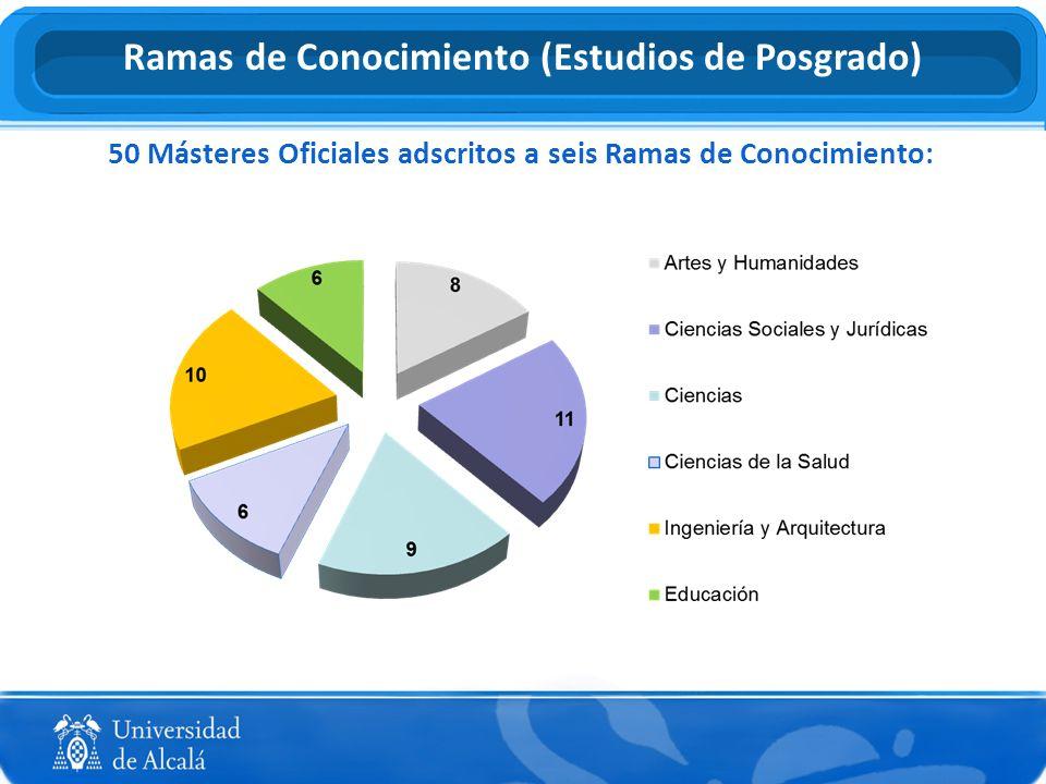 50 Másteres Oficiales adscritos a seis Ramas de Conocimiento: Ramas de Conocimiento (Estudios de Posgrado)