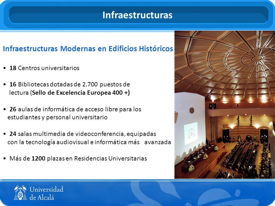 Infraestructuras Modernas en Edificios Históricos 18 Centros universitarios 16 Bibliotecas dotadas de 2.700 puestos de lectura (Sello de Excelencia Eu
