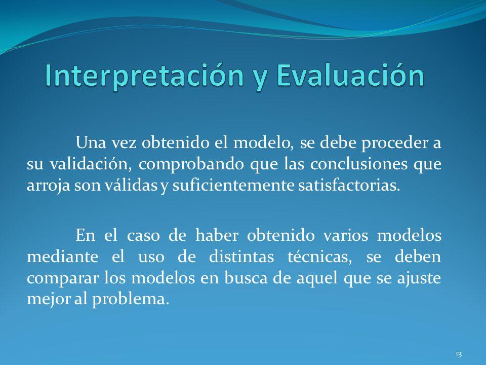 Una vez obtenido el modelo, se debe proceder a su validación, comprobando que las conclusiones que arroja son válidas y suficientemente satisfactorias