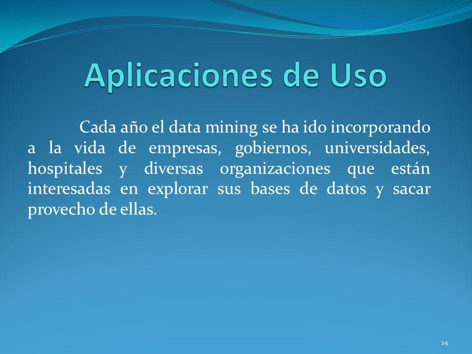 Cada año el data mining se ha ido incorporando a la vida de empresas, gobiernos, universidades, hospitales y diversas organizaciones que están interes