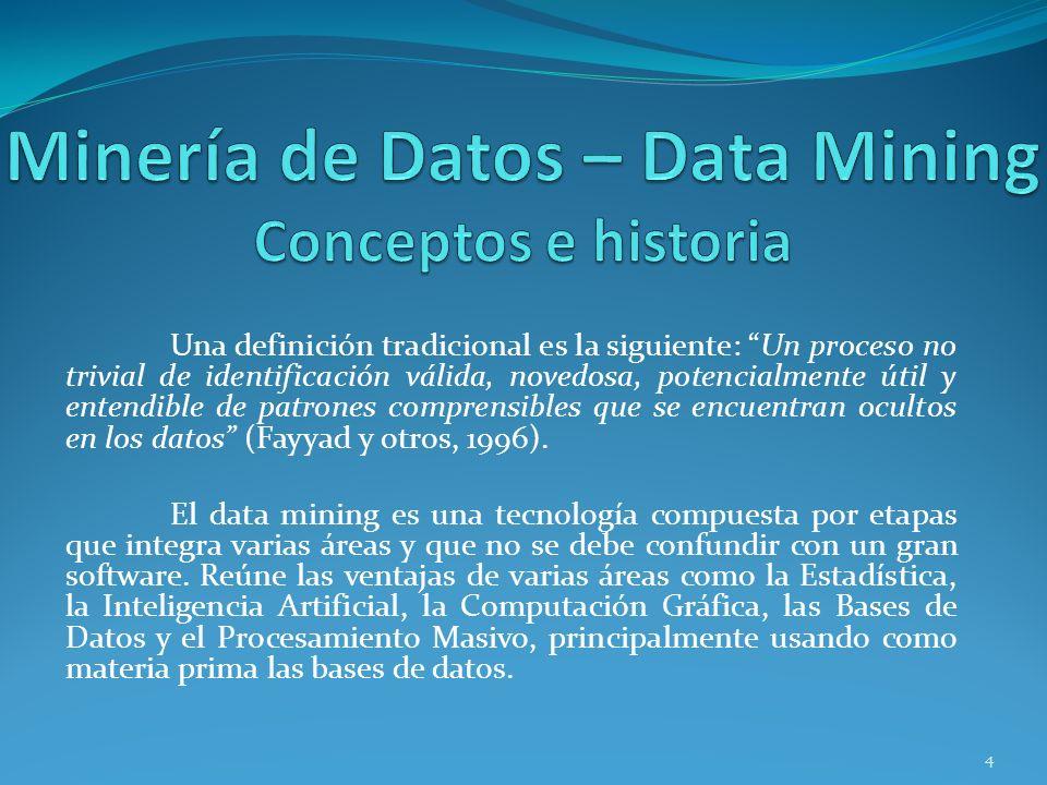 Las técnicas de Data Mining son el resultado de un largo proceso de investigación y desarrollo de productos Data Mining está listo para su aplicación en la comunidad de negocios porque está soportado por tres tecnologías que ya están suficientemente maduras: 1.- Recolección masiva de datos.