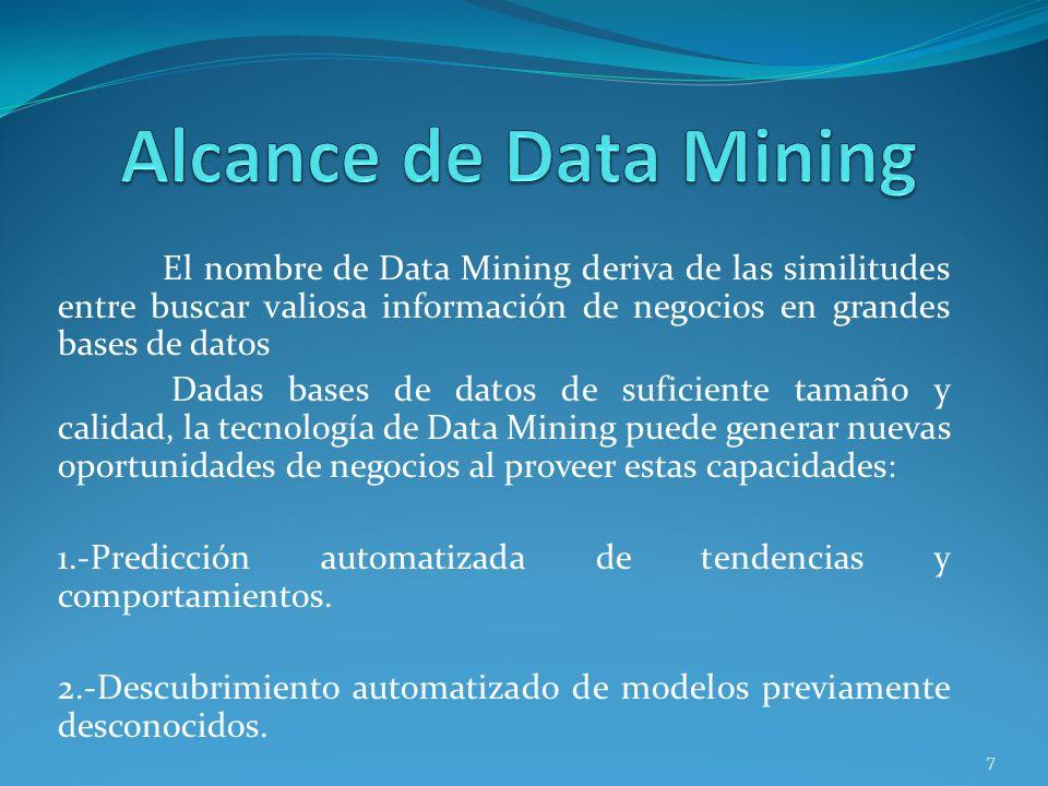 El nombre de Data Mining deriva de las similitudes entre buscar valiosa información de negocios en grandes bases de datos Dadas bases de datos de sufi