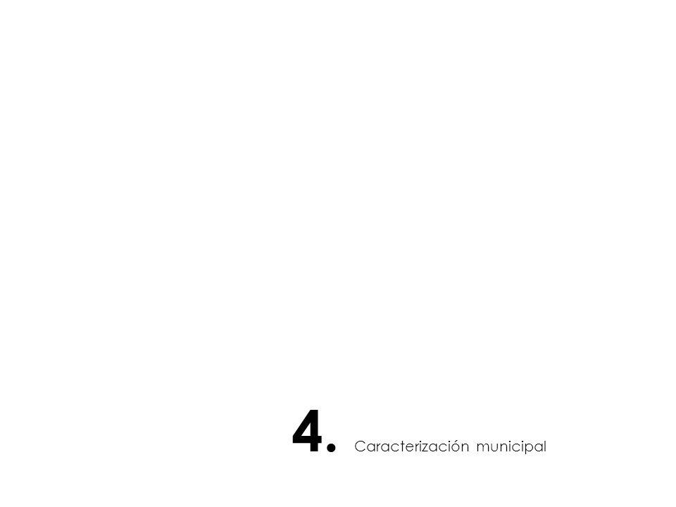 4. Caracterización municipal