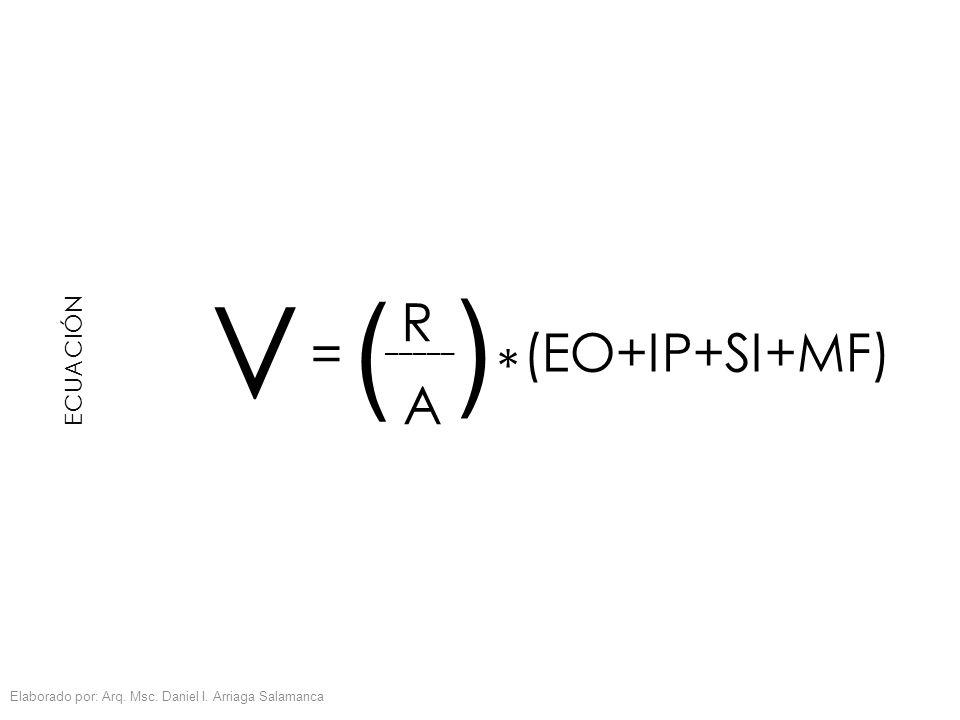 ECUACIÓN A V * R = _____ (EO+IP+SI+MF) ) )