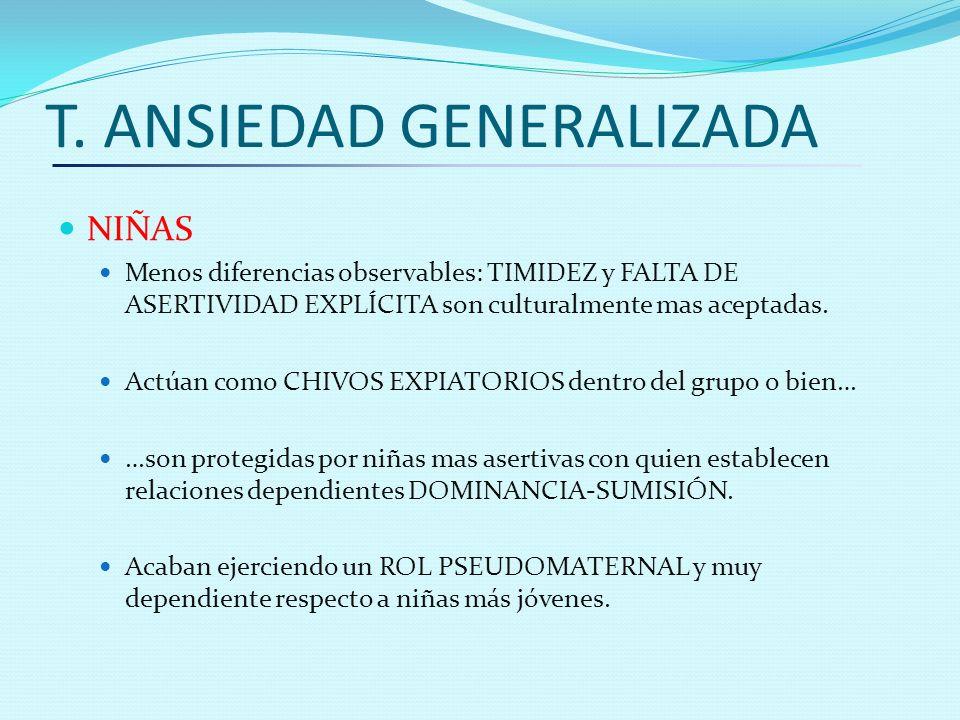 T. ANSIEDAD GENERALIZADA NIÑAS Menos diferencias observables: TIMIDEZ y FALTA DE ASERTIVIDAD EXPLÍCITA son culturalmente mas aceptadas. Actúan como CH