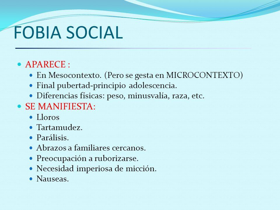 FOBIA SOCIAL APARECE : En Mesocontexto. (Pero se gesta en MICROCONTEXTO) Final pubertad-principio adolescencia. Diferencias físicas: peso, minusvalía,