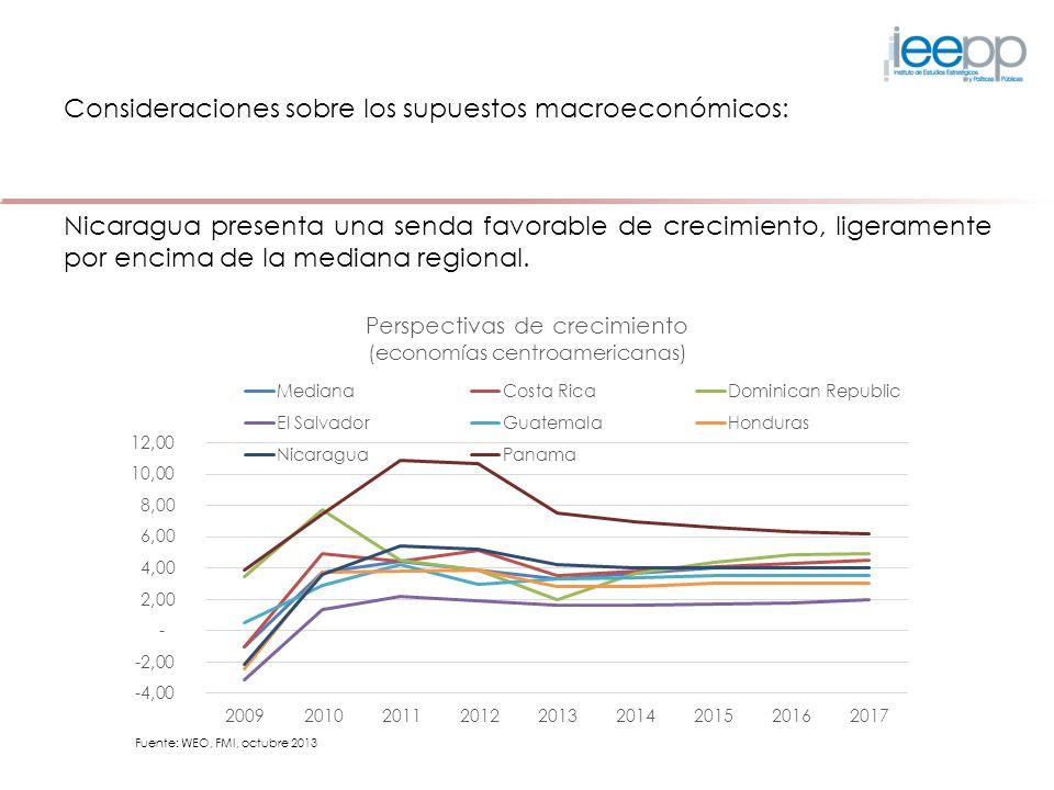 Consideraciones sobre los supuestos macroeconómicos: Nicaragua presenta una senda favorable de crecimiento, ligeramente por encima de la mediana regio