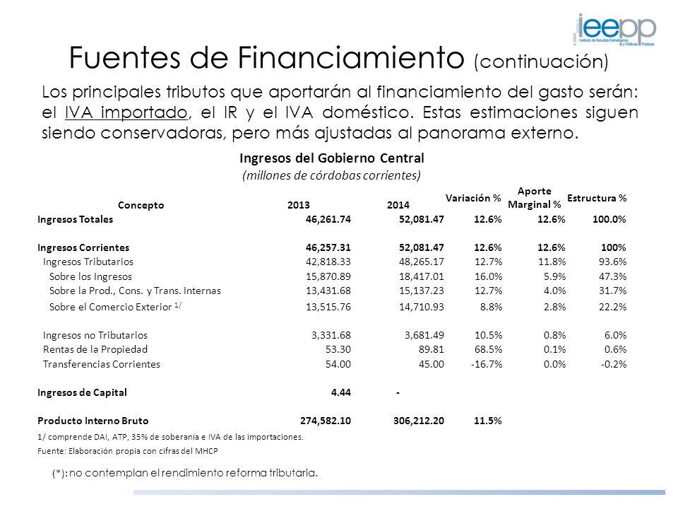 Fuentes de Financiamiento (continuación) Los principales tributos que aportarán al financiamiento del gasto serán: el IVA importado, el IR y el IVA do