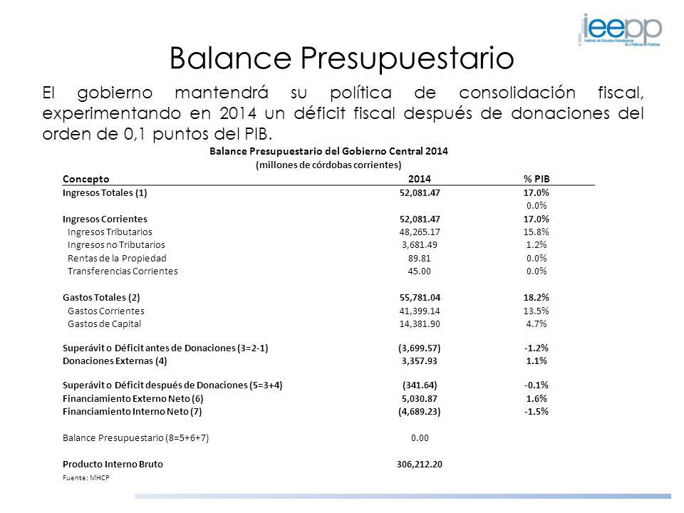 Balance Presupuestario El gobierno mantendrá su política de consolidación fiscal, experimentando en 2014 un déficit fiscal después de donaciones del o