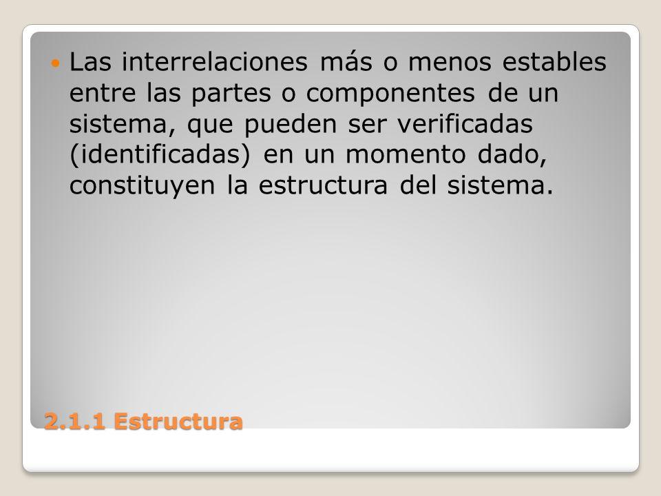 2.1.6 Equifinalidad La conducta final de los sistemas abiertos está basada en su independencia con respecto a las condiciones iniciales.
