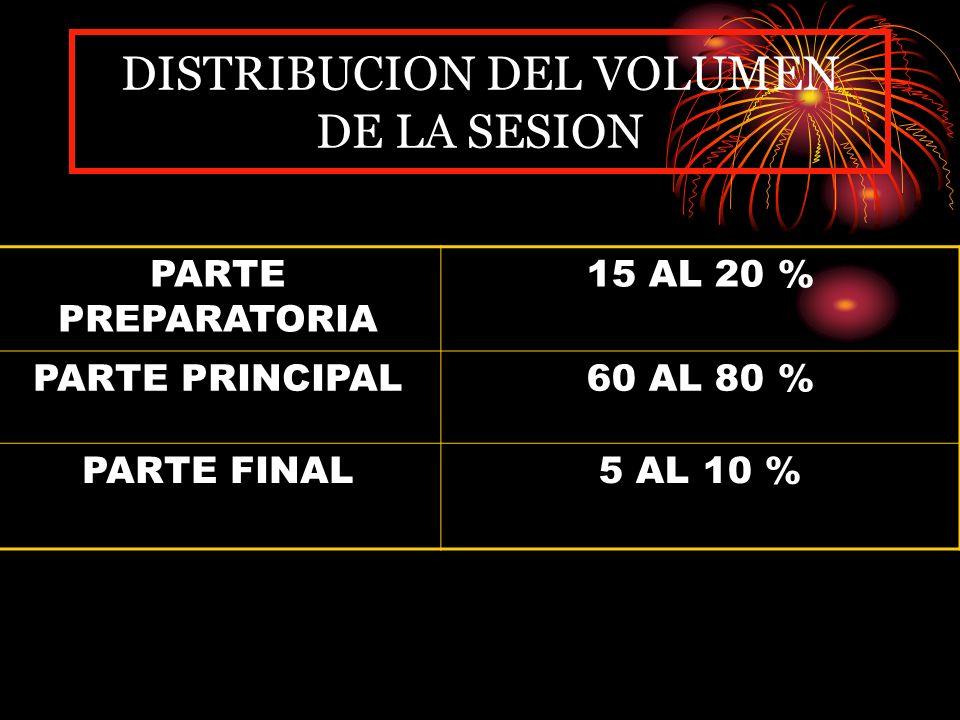 DISTRIBUCION DEL VOLUMEN DE LA SESION PARTE PREPARATORIA 15 AL 20 % PARTE PRINCIPAL60 AL 80 % PARTE FINAL5 AL 10 %