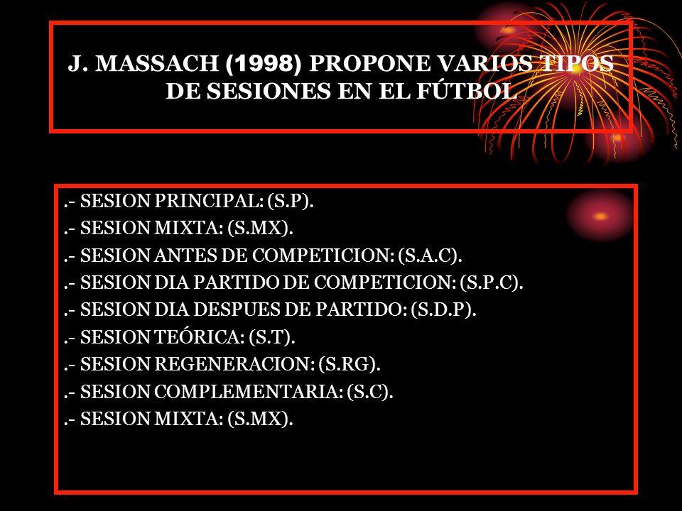 J. MASSACH (1998) PROPONE VARIOS TIPOS DE SESIONES EN EL FÚTBOL.- SESION PRINCIPAL: (S.P)..- SESION MIXTA: (S.MX)..- SESION ANTES DE COMPETICION: (S.A