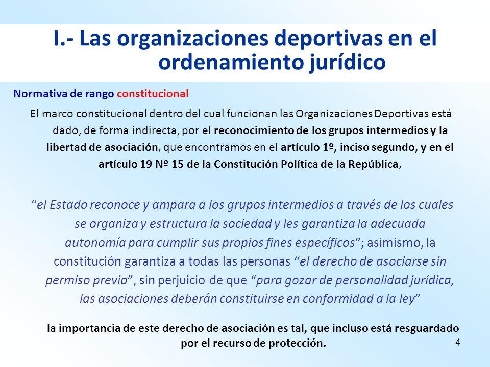 4 I.- Las organizaciones deportivas en el ordenamiento jurídico El marco constitucional dentro del cual funcionan las Organizaciones Deportivas está d