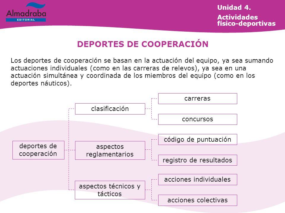 DEPORTES DE COOPERACIÓN Los deportes de cooperación se basan en la actuación del equipo, ya sea sumando actuaciones individuales (como en las carreras