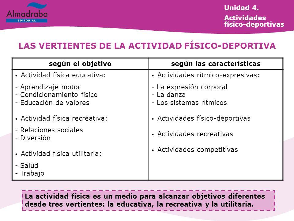 según el objetivosegún las características Actividad física educativa: - Aprendizaje motor - Condicionamiento físico - Educación de valores Actividad