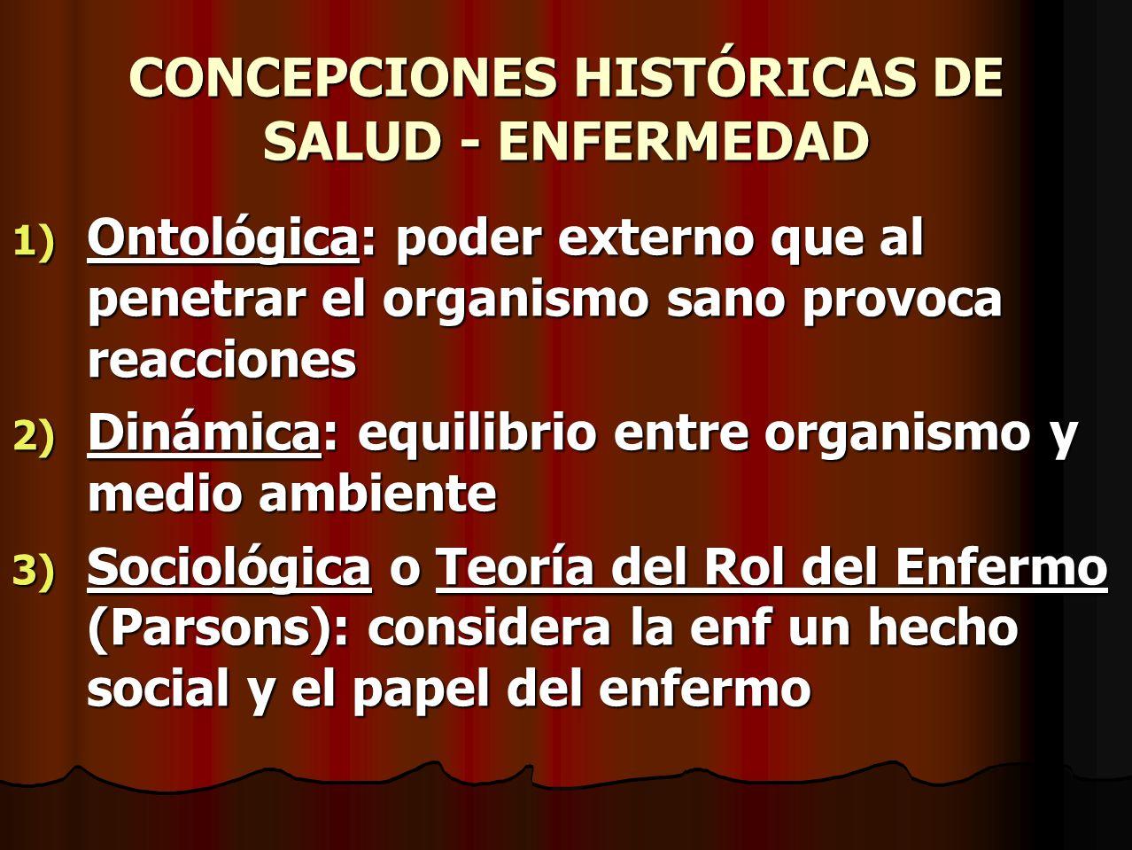 CONCEPCIONES HISTÓRICAS DE SALUD - ENFERMEDAD 1) Ontológica: poder externo que al penetrar el organismo sano provoca reacciones 2) Dinámica: equilibri