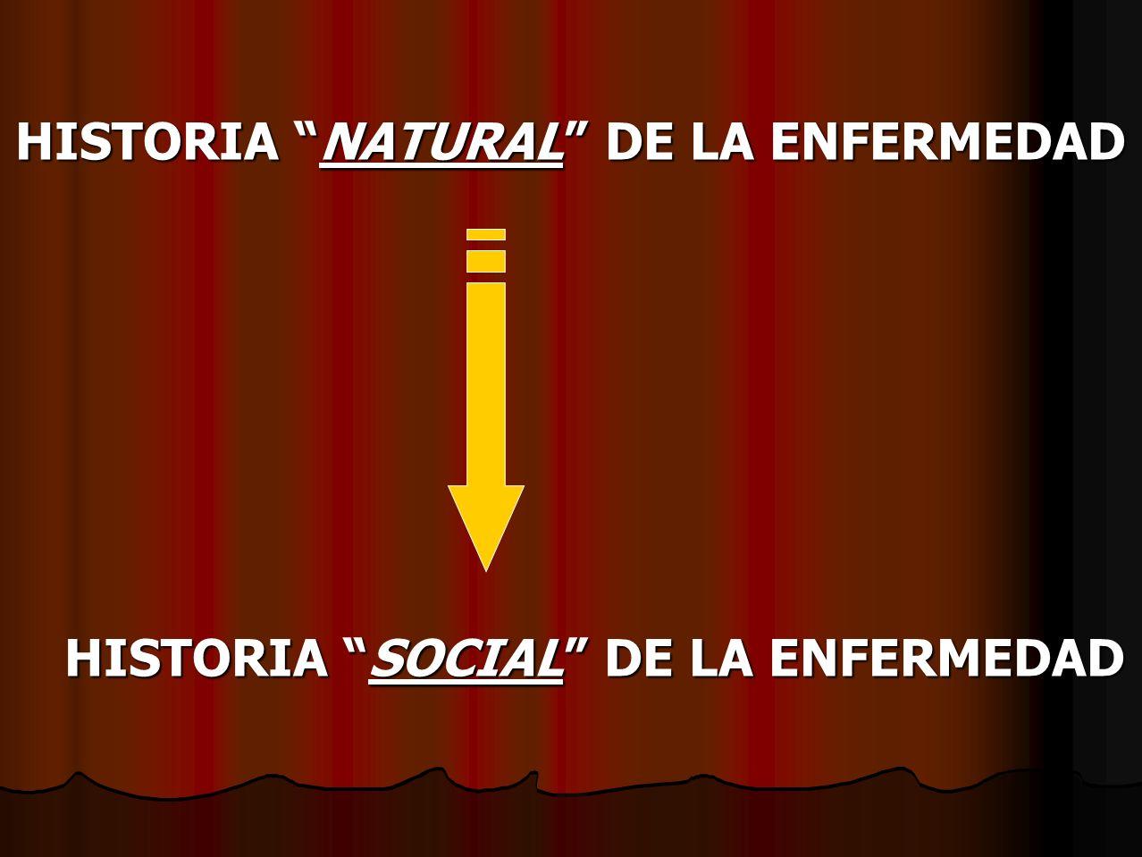 HISTORIA NATURAL DE LA ENFERMEDAD HISTORIA NATURAL DE LA ENFERMEDAD HISTORIA SOCIAL DE LA ENFERMEDAD