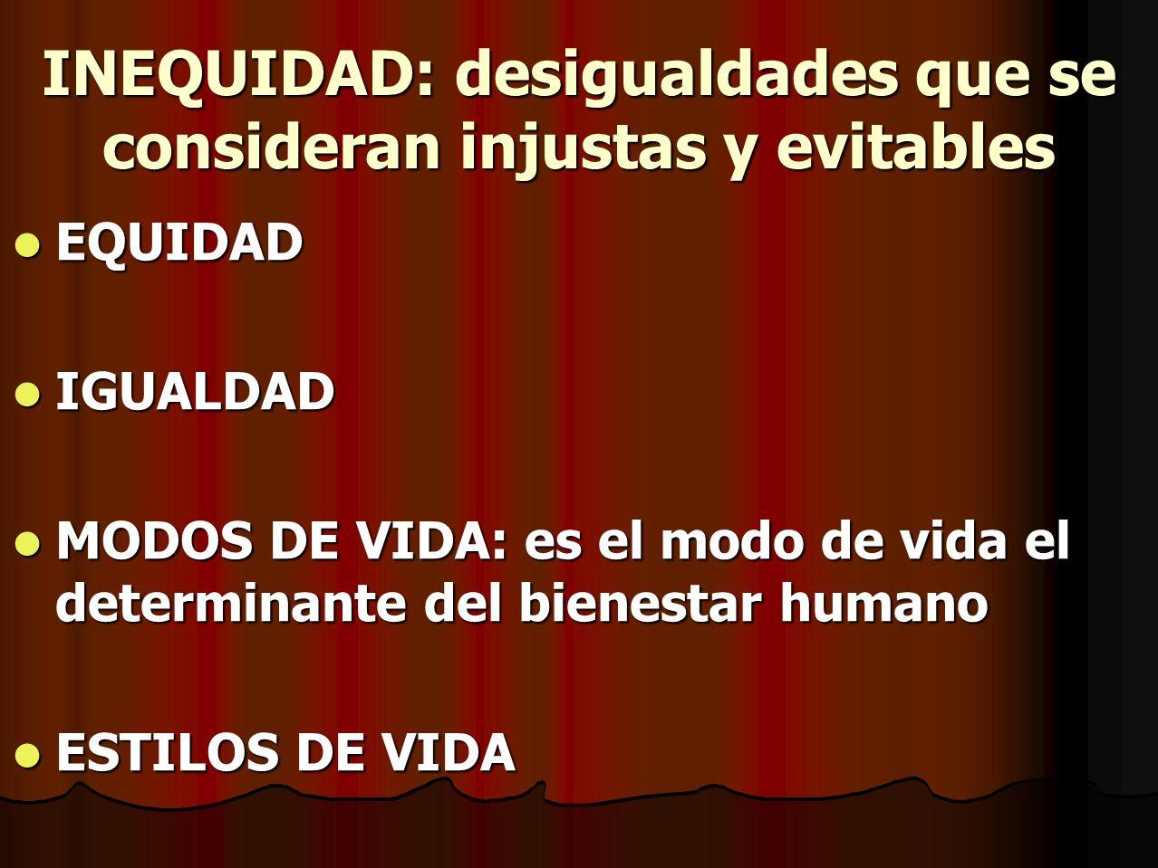 INEQUIDAD: desigualdades que se consideran injustas y evitables EQUIDAD EQUIDAD IGUALDAD IGUALDAD MODOS DE VIDA: es el modo de vida el determinante de