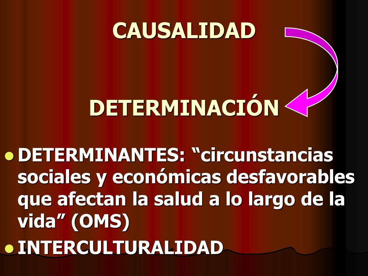 CAUSALIDAD DETERMINACIÓN DETERMINANTES: circunstancias sociales y económicas desfavorables que afectan la salud a lo largo de la vida (OMS) DETERMINAN