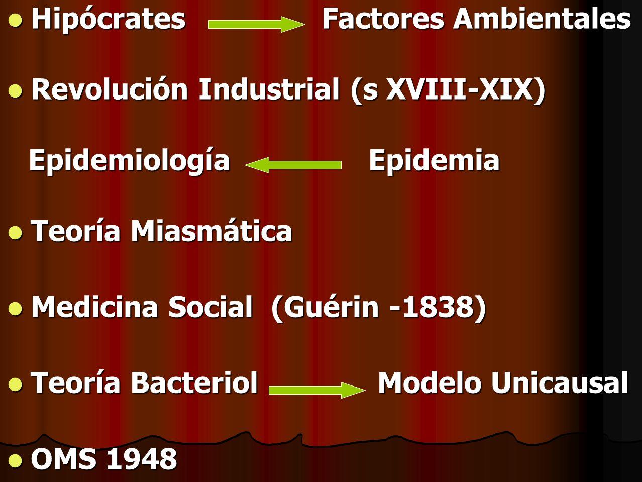 Hipócrates Factores Ambientales Hipócrates Factores Ambientales Revolución Industrial (s XVIII-XIX) Revolución Industrial (s XVIII-XIX) Epidemiología