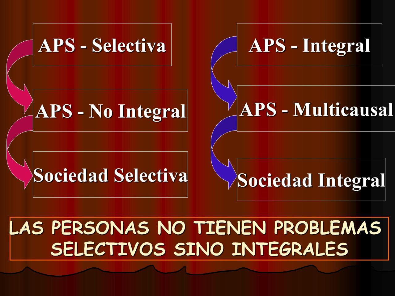 APS - Selectiva APS - No Integral Sociedad Selectiva Sociedad Integral APS - Multicausal APS - Integral LAS PERSONAS NO TIENEN PROBLEMAS SELECTIVOS SI