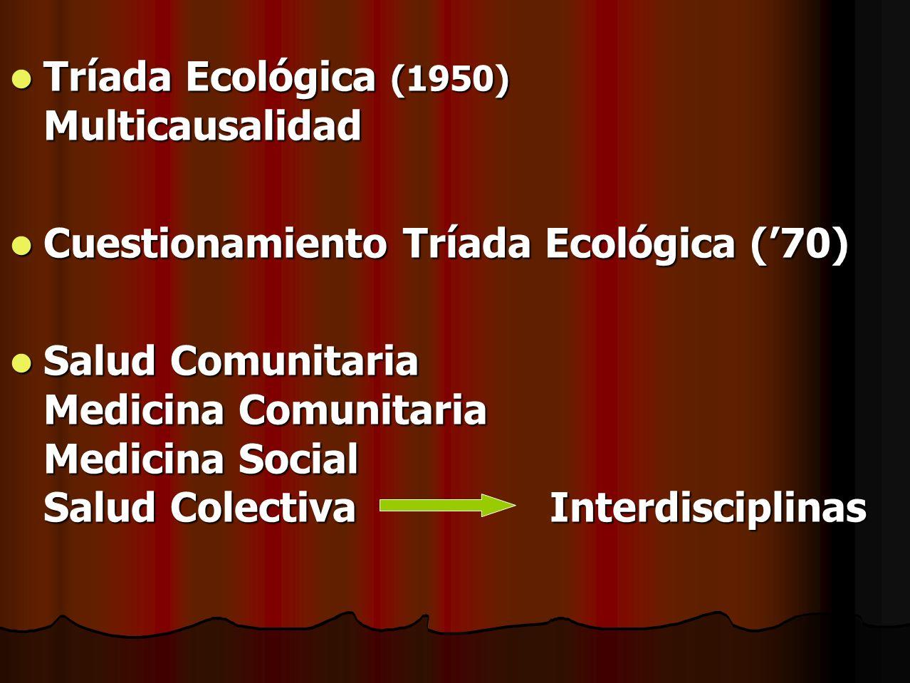 Tríada Ecológica (1950) Multicausalidad Tríada Ecológica (1950) Multicausalidad Cuestionamiento Tríada Ecológica (70) Cuestionamiento Tríada Ecológica