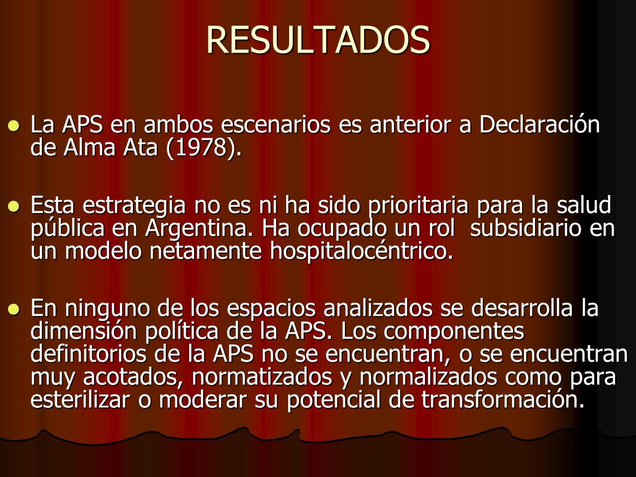 RESULTADOS La APS en ambos escenarios es anterior a Declaración de Alma Ata (1978). La APS en ambos escenarios es anterior a Declaración de Alma Ata (