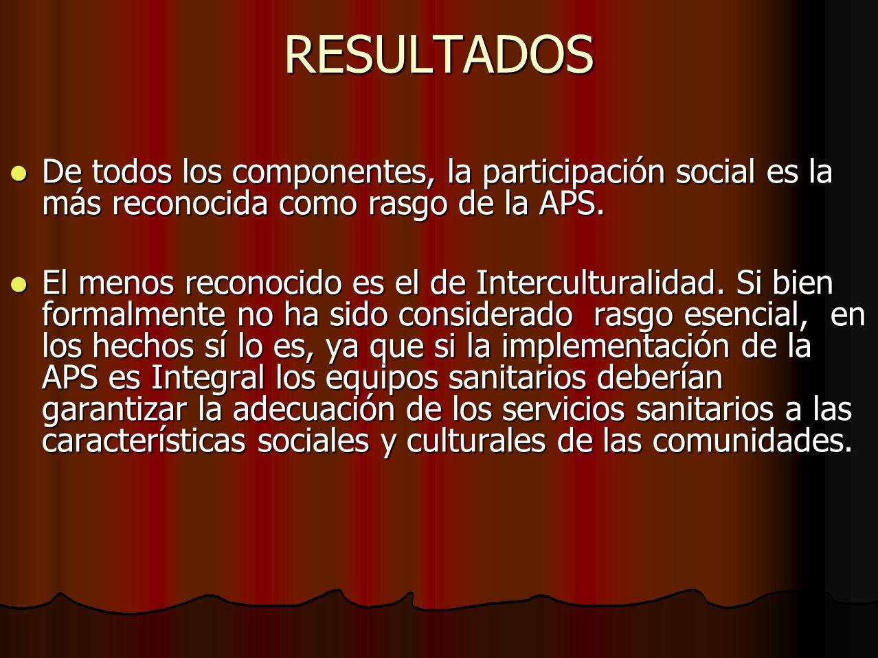 RESULTADOS De todos los componentes, la participación social es la más reconocida como rasgo de la APS. De todos los componentes, la participación soc