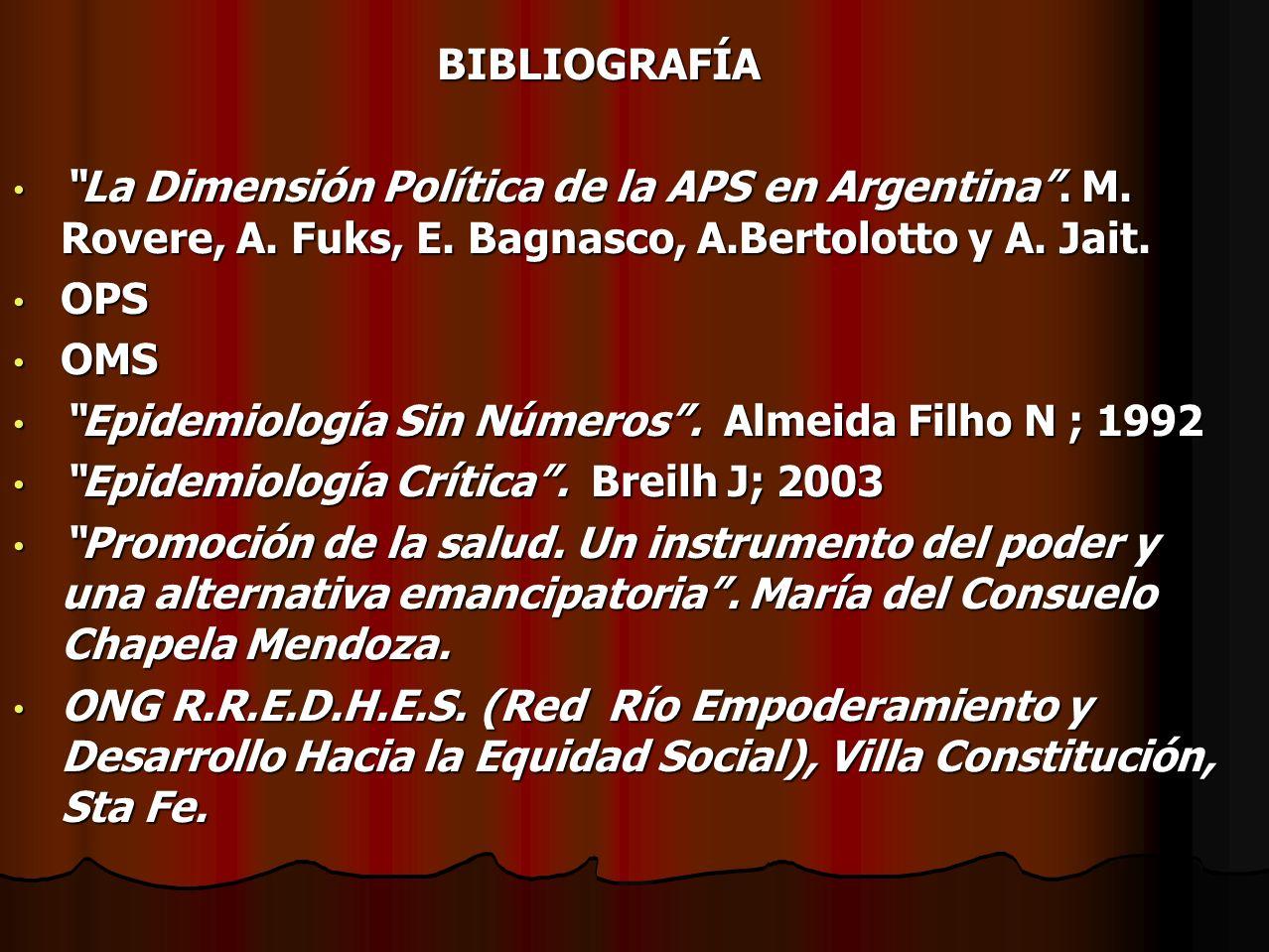 BIBLIOGRAFÍA BIBLIOGRAFÍA La Dimensión Política de la APS en Argentina. M. Rovere, A. Fuks, E. Bagnasco, A.Bertolotto y A. Jait. La Dimensión Política