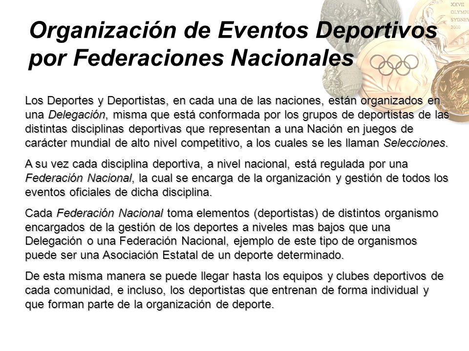 Organización de Eventos Deportivos por Federaciones Nacionales Los Deportes y Deportistas, en cada una de las naciones, están organizados en una Deleg
