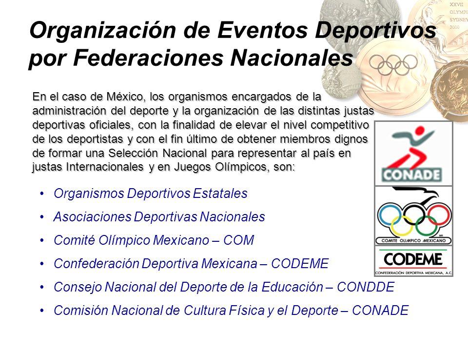 Organización de Eventos Deportivos por Federaciones Nacionales En el caso de México, los organismos encargados de la administración del deporte y la o