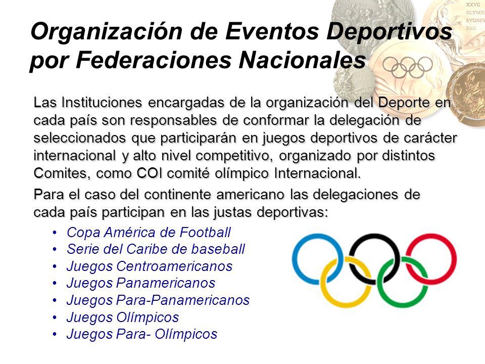 Organización de Eventos Deportivos por Federaciones Nacionales Copa América de Football Serie del Caribe de baseball Juegos Centroamericanos Juegos Pa