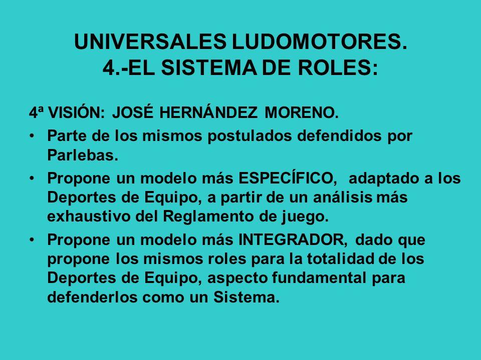 UNIVERSALES LUDOMOTORES.4.-EL SISTEMA DE ROLES: 4ª VISIÓN: JOSÉ HERNÁNDEZ MORENO.