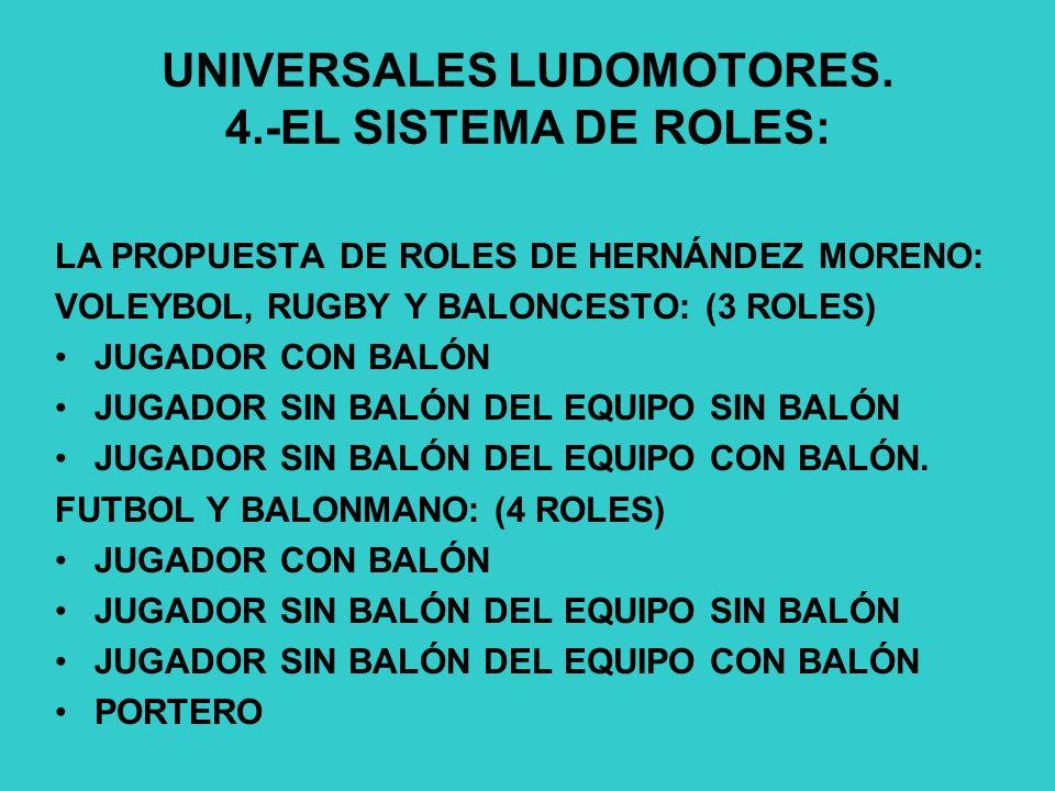 UNIVERSALES LUDOMOTORES.