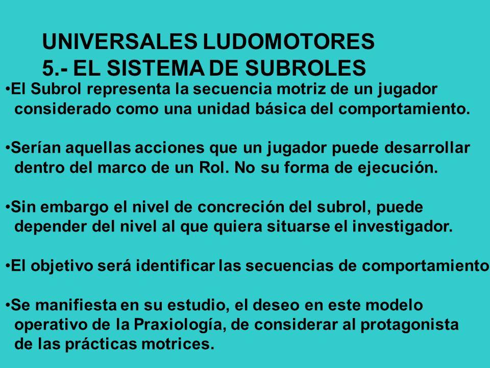 UNIVERSALES LUDOMOTORES 5.- EL SISTEMA DE SUBROLES El Subrol representa la secuencia motriz de un jugador considerado como una unidad básica del comportamiento.