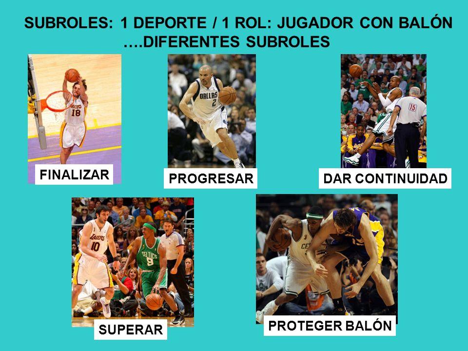SUBROLES: 1 DEPORTE / 1 ROL: JUGADOR CON BALÓN ….DIFERENTES SUBROLES FINALIZAR PROGRESARDAR CONTINUIDAD SUPERAR PROTEGER BALÓN