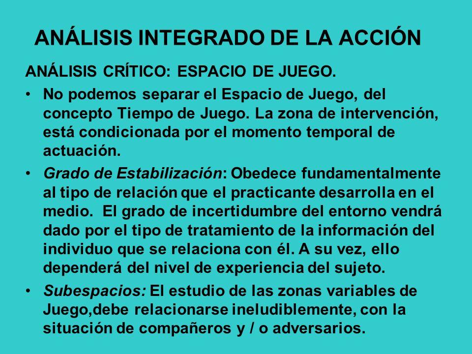 ANÁLISIS INTEGRADO DE LA ACCIÓN ANÁLISIS CRÍTICO: ESPACIO DE JUEGO.