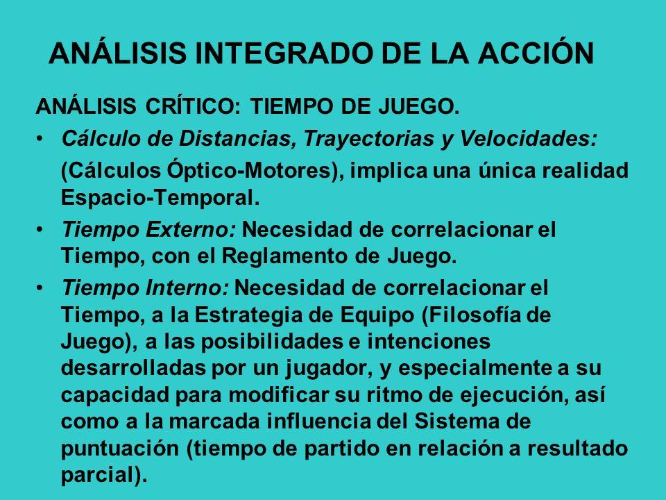 ANÁLISIS INTEGRADO DE LA ACCIÓN ANÁLISIS CRÍTICO: TIEMPO DE JUEGO.