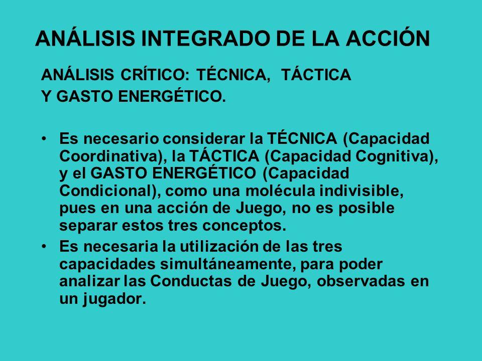 ANÁLISIS INTEGRADO DE LA ACCIÓN ANÁLISIS CRÍTICO: TÉCNICA, TÁCTICA Y GASTO ENERGÉTICO.