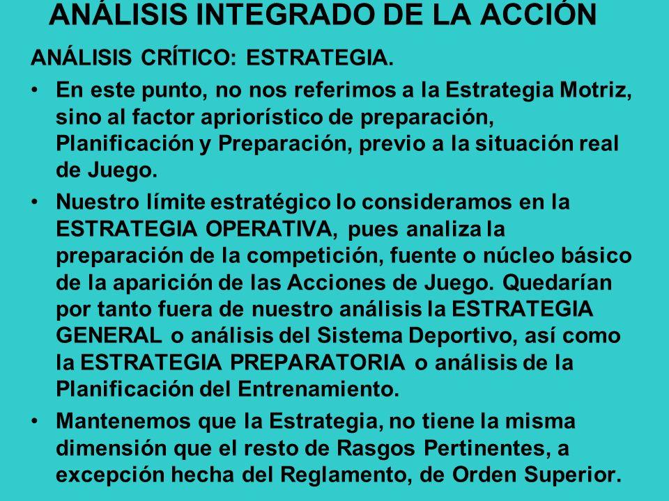 ANÁLISIS INTEGRADO DE LA ACCIÓN ANÁLISIS CRÍTICO: ESTRATEGIA.
