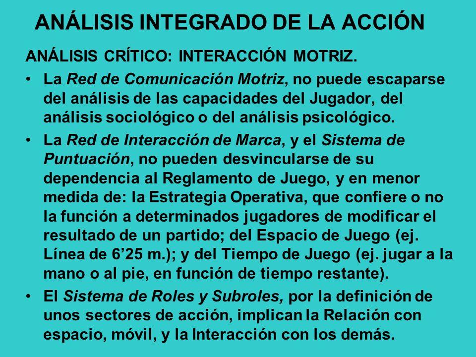 ANÁLISIS INTEGRADO DE LA ACCIÓN ANÁLISIS CRÍTICO: INTERACCIÓN MOTRIZ.