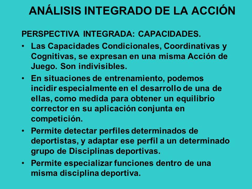 ANÁLISIS INTEGRADO DE LA ACCIÓN PERSPECTIVA INTEGRADA: CAPACIDADES.