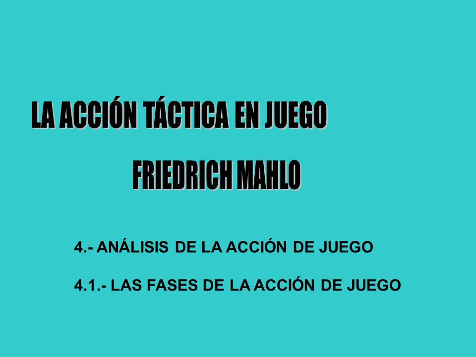 4.- ANÁLISIS DE LA ACCIÓN DE JUEGO 4.1.- LAS FASES DE LA ACCIÓN DE JUEGO