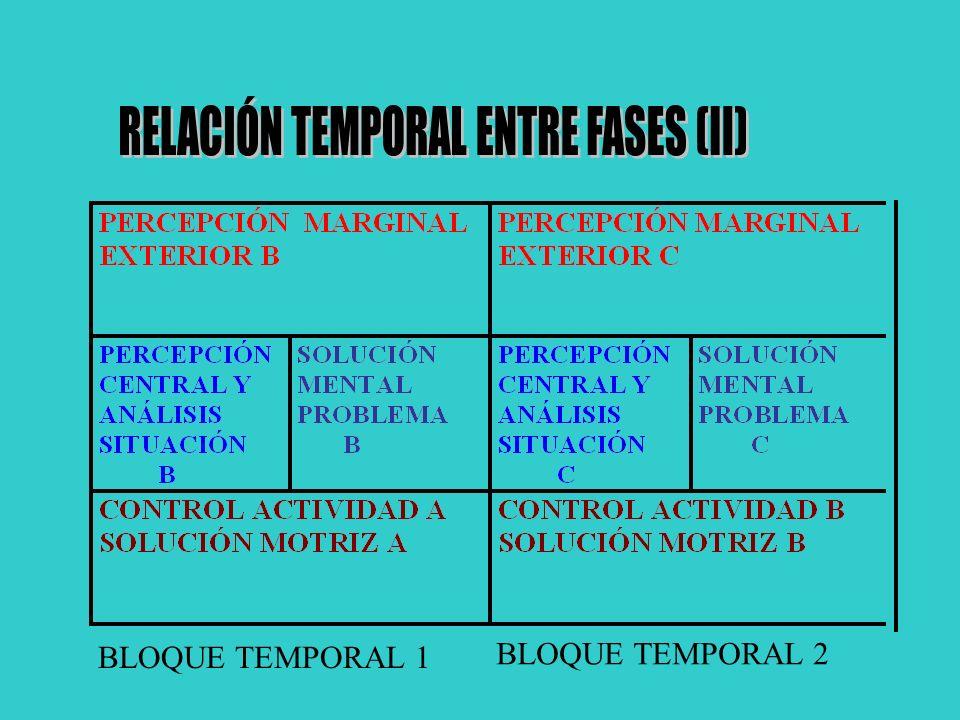 BLOQUE TEMPORAL 1 BLOQUE TEMPORAL 2