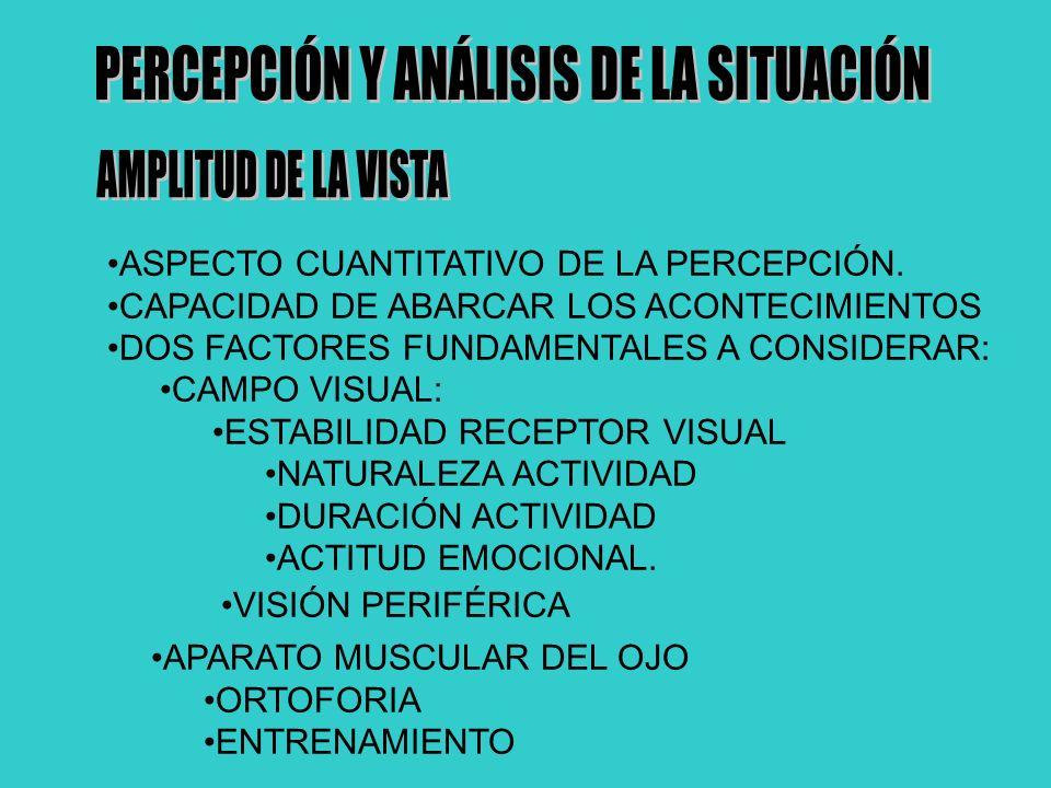 ASPECTO CUANTITATIVO DE LA PERCEPCIÓN.