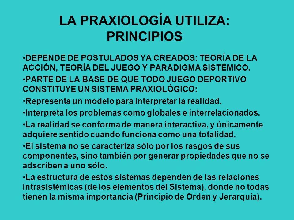LA PRAXIOLOGÍA UTILIZA: PRINCIPIOS DEPENDE DE POSTULADOS YA CREADOS: TEORÍA DE LA ACCIÓN, TEORÍA DEL JUEGO Y PARADIGMA SISTÉMICO.