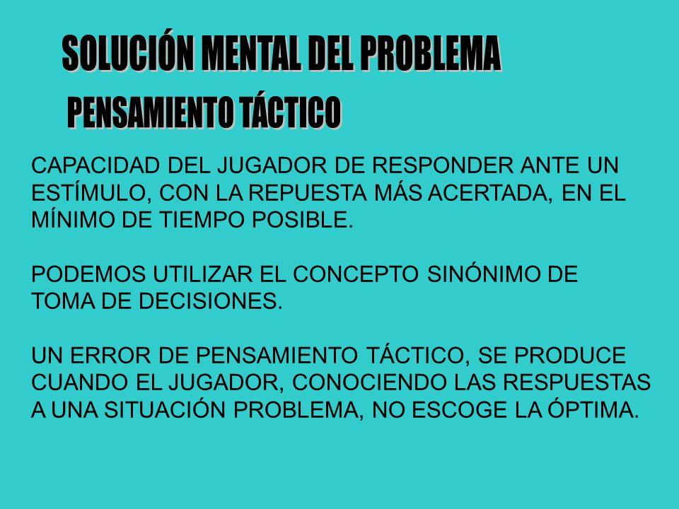 CAPACIDAD DEL JUGADOR DE RESPONDER ANTE UN ESTÍMULO, CON LA REPUESTA MÁS ACERTADA, EN EL MÍNIMO DE TIEMPO POSIBLE.