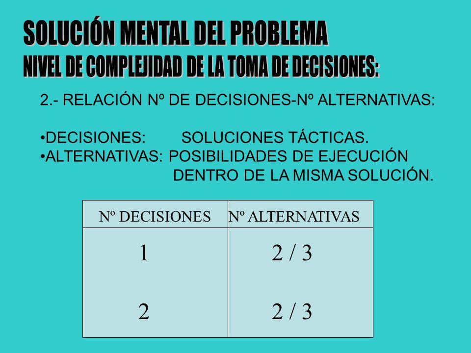 2.- RELACIÓN Nº DE DECISIONES-Nº ALTERNATIVAS: DECISIONES: SOLUCIONES TÁCTICAS.