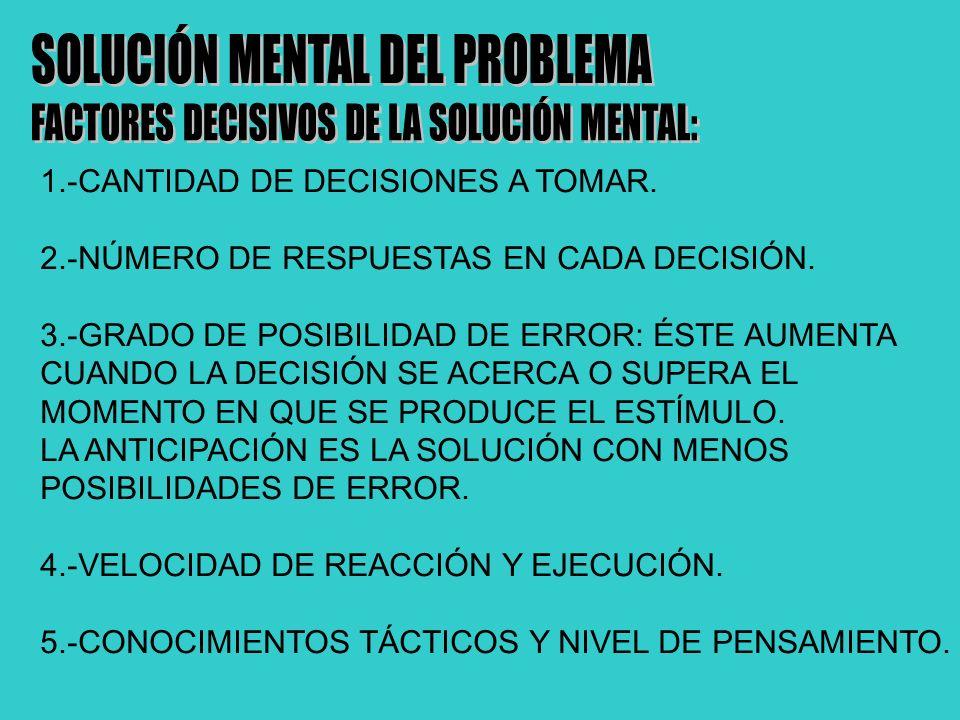 1.-CANTIDAD DE DECISIONES A TOMAR.2.-NÚMERO DE RESPUESTAS EN CADA DECISIÓN.